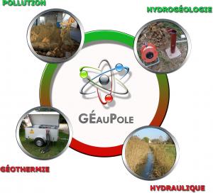 4 activités du pôle environnement Géaupole
